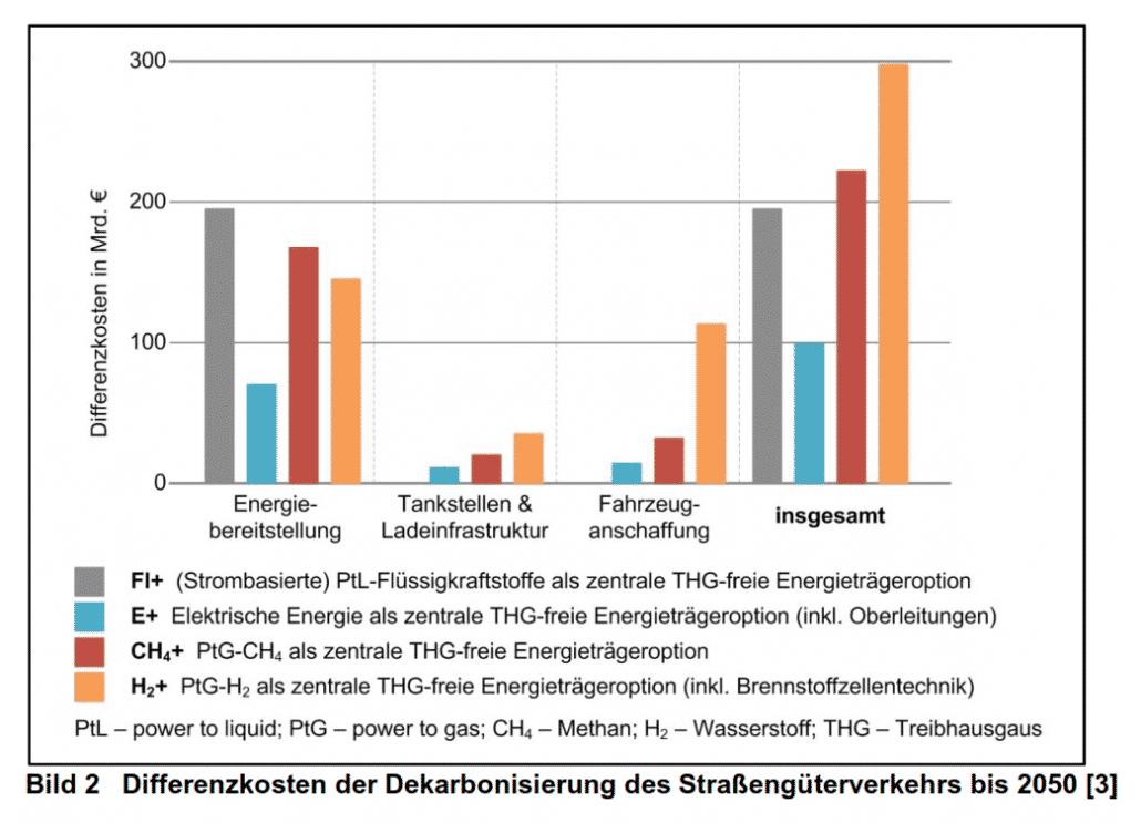 bayerisches-forschungsprojekt-liefert-ein-weltweit-einsetzbares-verfahren-zur-bereitstellung-von-ampelschaltzeiten-2