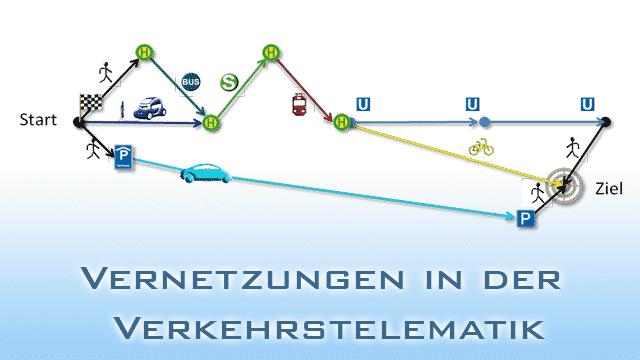 veranstaltung-vernetzung-in-der-verkehrstelematik
